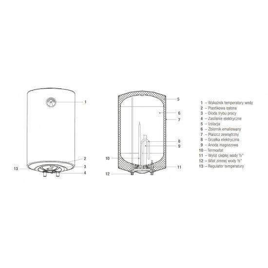 Bojler podgrzewacz elektryczny E- Glasstech VBO 50L FERROLI