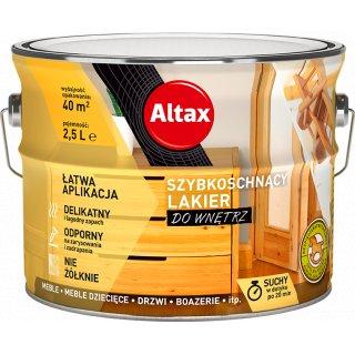 Lakier do wnętrz szybkoschnący 2,5 L bezbarwny połysk ALTAX